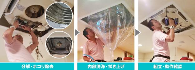 エアコンクリーニング(天井埋め込みタイプ)